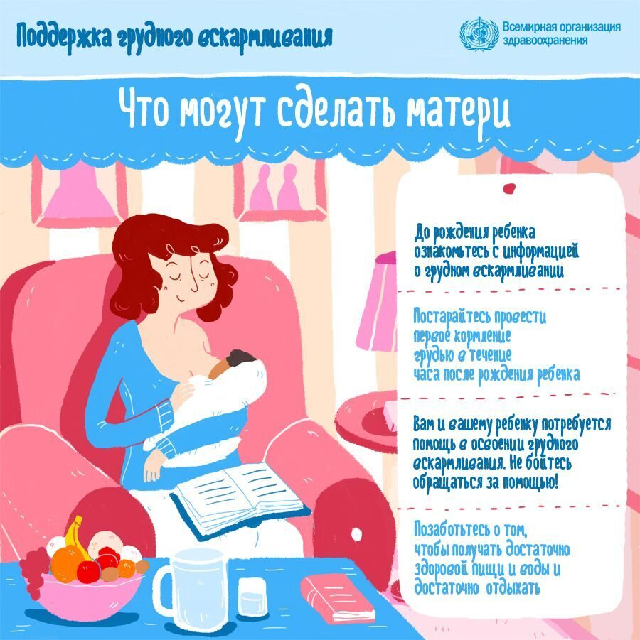 4-WHO-Breastfeeding